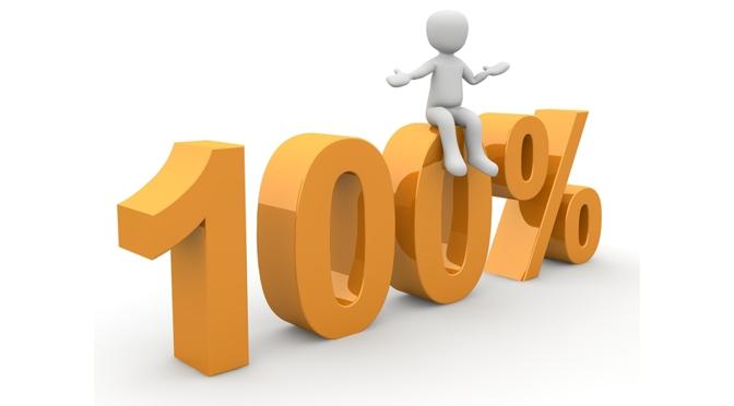 A matemática por detrás de um aumento de 100% nas vendas de uma loja.